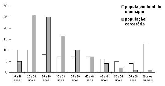 Perfil demográfico e perfil epidemiologico caracteristicas quantitativas e qualitativas 6
